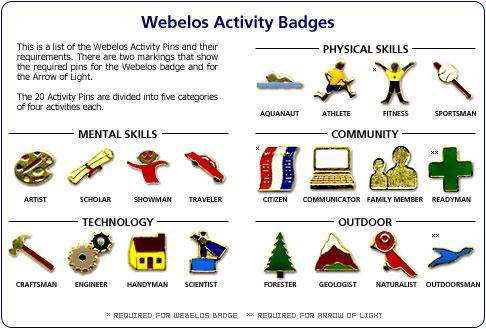 webelos_activity_pins
